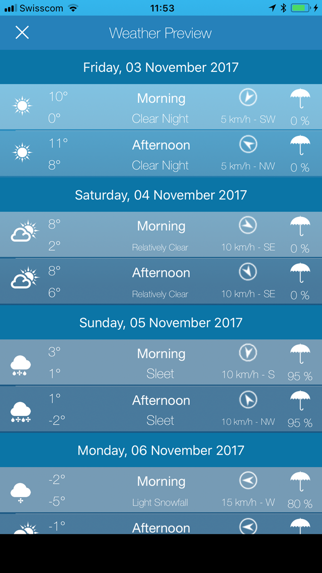 Weather News PRO Screenshot 4 view